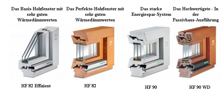schulisch fenster t ren bauelemente holz fenster. Black Bedroom Furniture Sets. Home Design Ideas